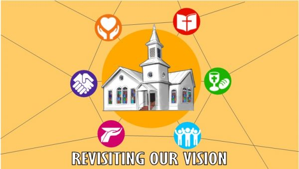 Revisiting Our Vision